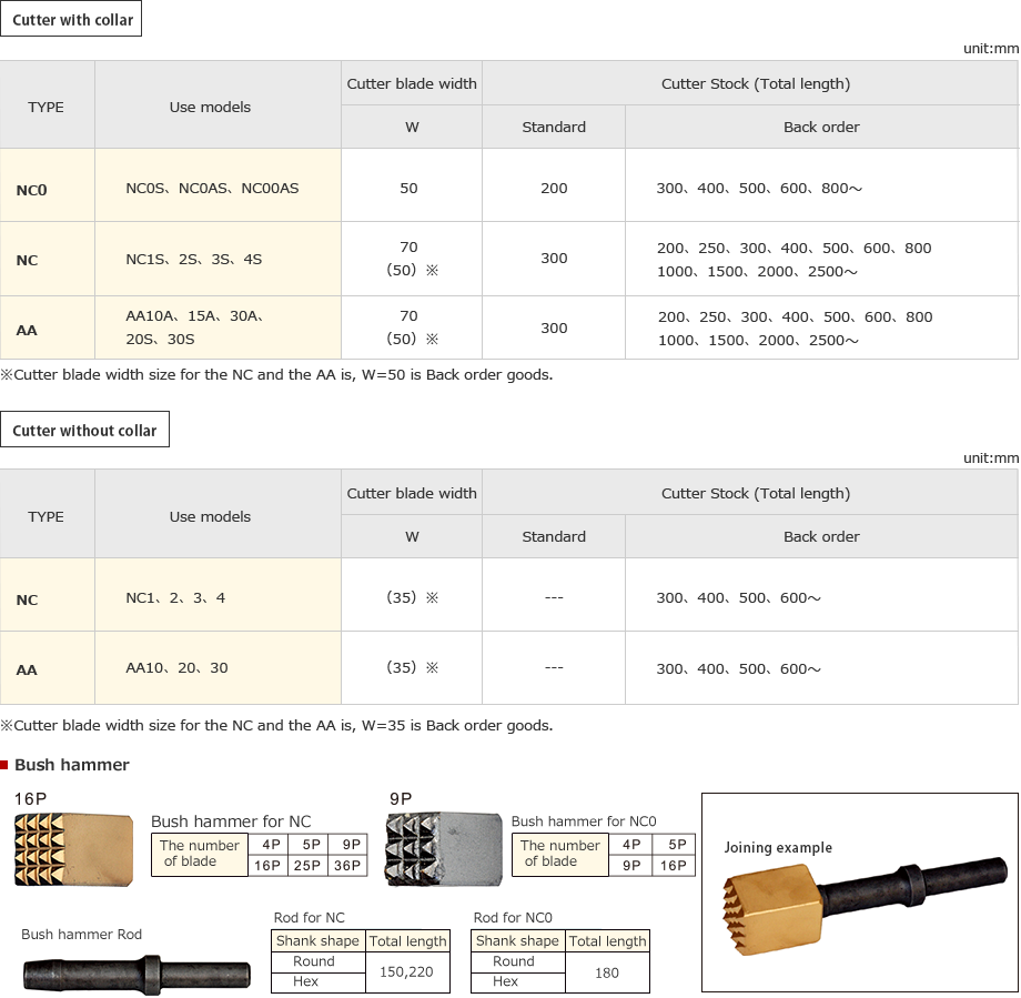 products_chisel_nc_img07_en